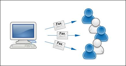Logiciel de Fax intégré à votre logiciel crm erp